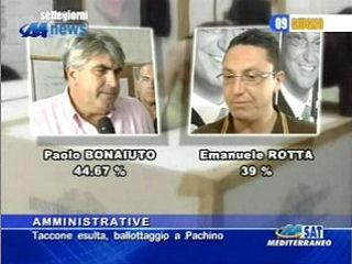 Sarà il ballottaggio a decidere il futuro sindaco di Pachino
