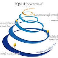 """Avvio del progetto PQM presso il III istituto Comprensivo """"G. Verga"""" di Pachino"""